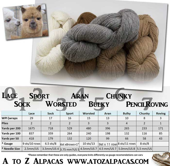 web yarn specs website